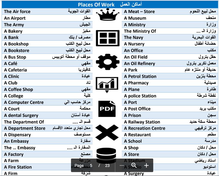 تحميل كتاب مفردات اللغة الانجليزية pdf