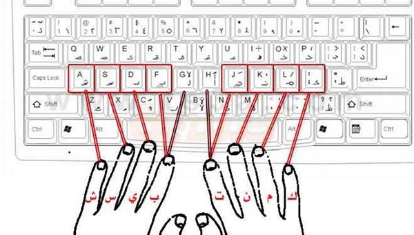 طريقة الكتابة على لوحة المفاتيح كالمحترفين.. أكثر من رائعة