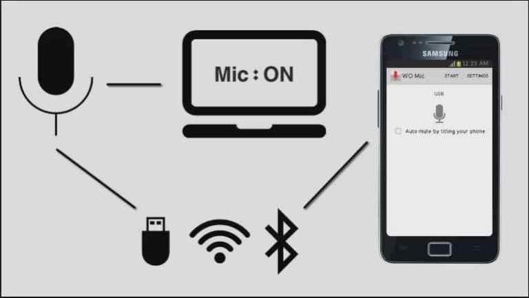 تطبيق واي فاي يسرب كلمات سر 2 مليون شبكة إنترنت