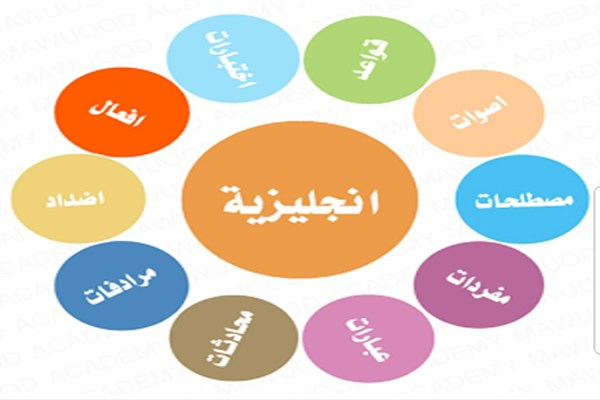 تحميل مجاني لأفضل تطبيق عربي لتعلم اللغة الإنجليزية .. ليس له مثيل مقارنة مع بقية البرامج الأخرى