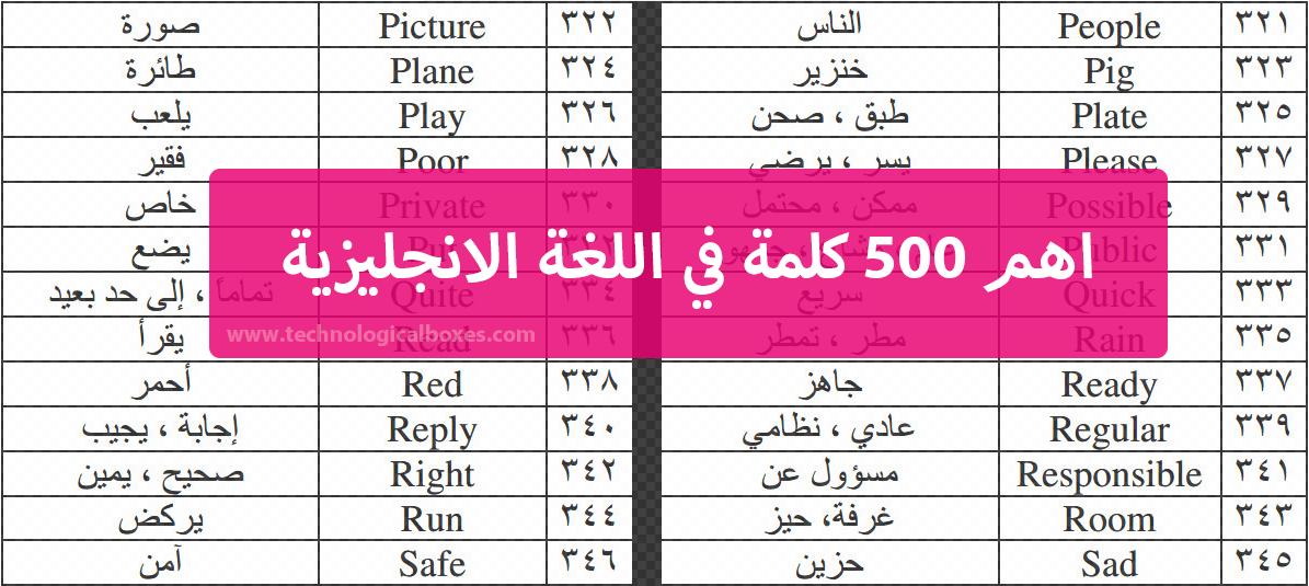 اكثر واهم 500 كلمة شائعة في اللغة الانجليزية PDF