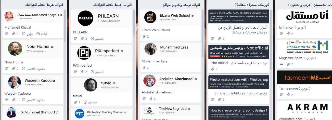 موقع عربي مميز جداً يقدم لك افضل المصادر والكورسات مجاناً