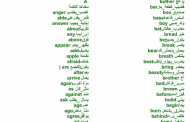 كتاب اهم 500 كلمة في اللغة الانجليزية PDF مجاناً