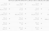 تعلم أكثر من 50 لغة عبر موقع واحد مجاناً